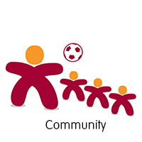 Axis Values - Community