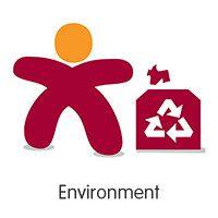 Axis Values - Environment