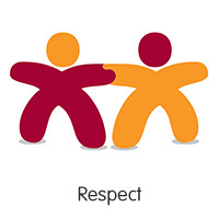 Axis Values- Respect