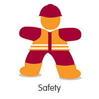 Axis Values - Safety